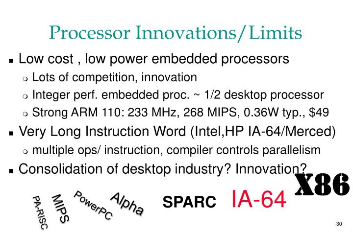 Processor Innovations/Limits