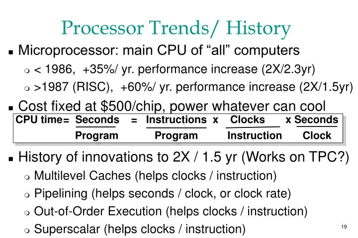 CPU time	=  Seconds    =   Instructions  x    Clocks       x Seconds