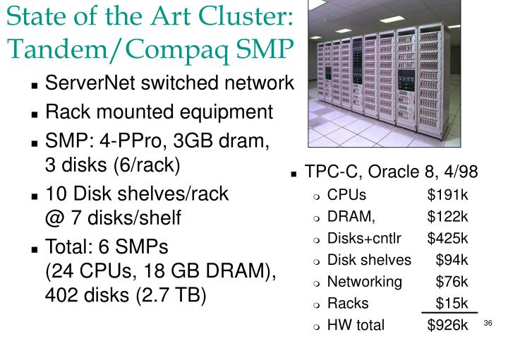 State of the Art Cluster:
