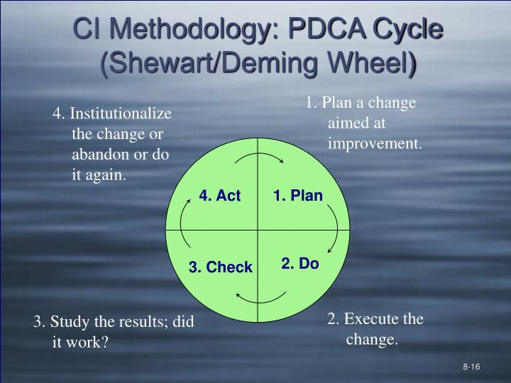 1. Plan a change aimed at improvement.