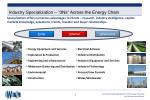 industry specialization 3ns across the energy chain