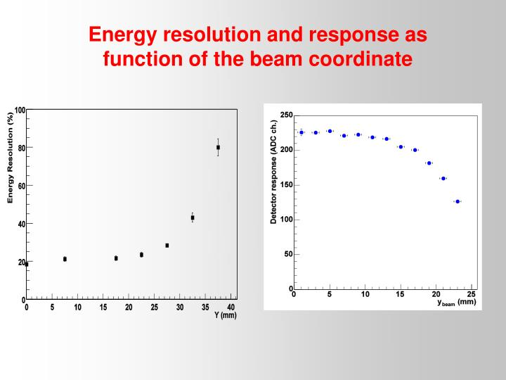 Energy resolution and response as function of the beam coordinate