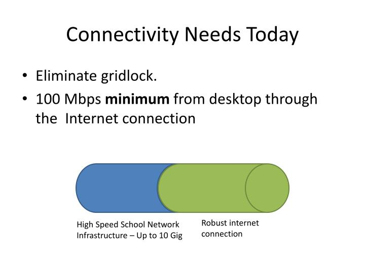 Connectivity Needs Today
