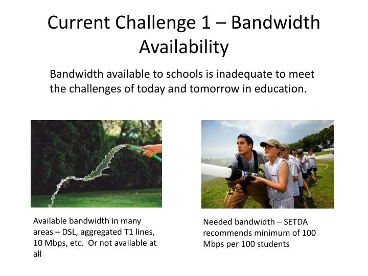 Current Challenge 1 – Bandwidth Availability