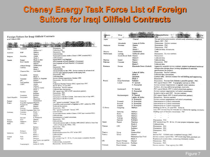 Cheney Energy Task Force List of Foreign Suitors for Iraqi Oilfield Contracts