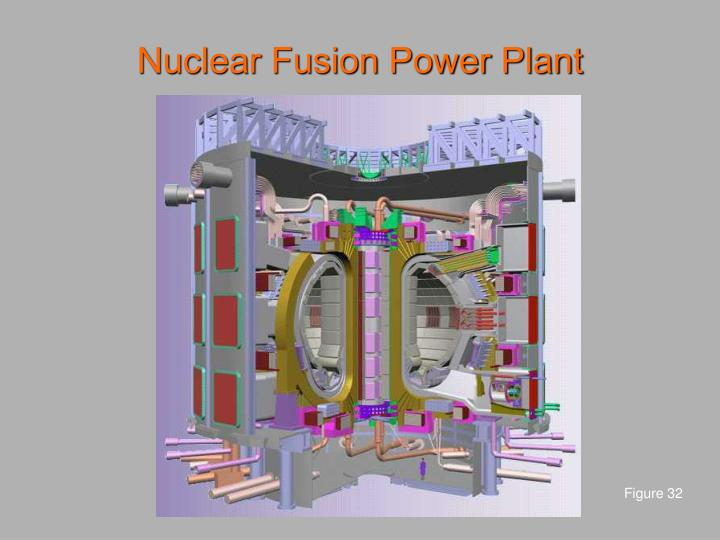 Nuclear Fusion Power Plant