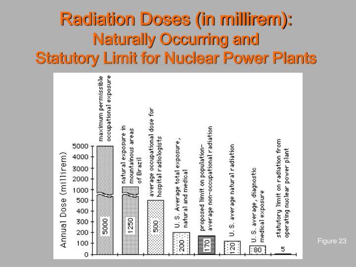 Radiation Doses (in millirem):
