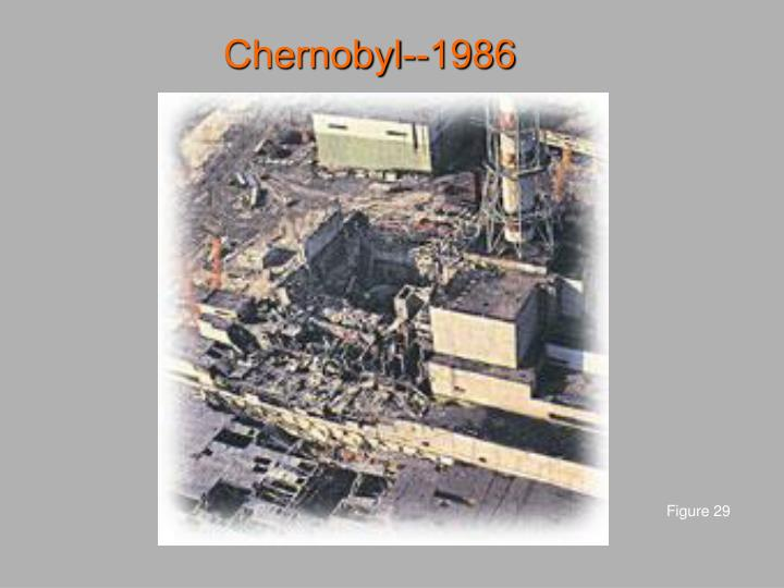 Chernobyl--1986