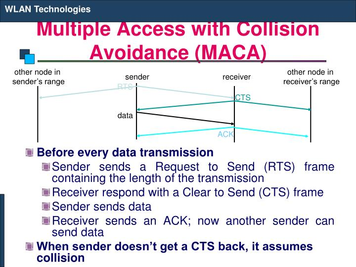 Multiple access with collision avoidance maca