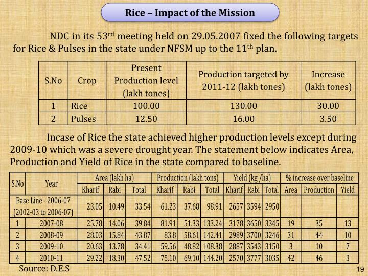 Rice – Impact of the Mission