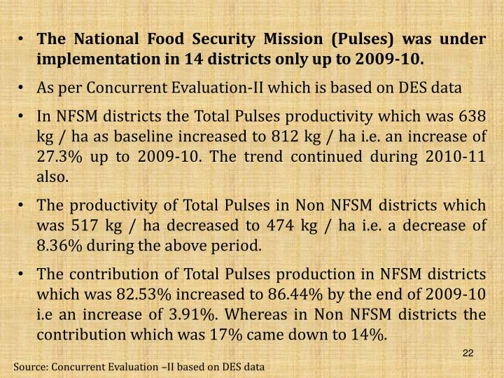 The National Food Security Mission (Pulses) was under implementation in 14 districts only up to 2009-10.
