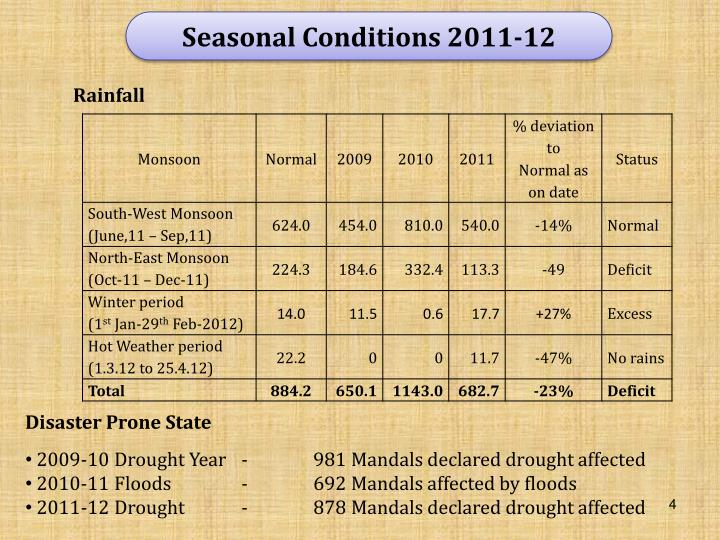 Seasonal Conditions 2011-12