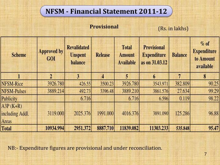 NFSM - Financial Statement 2011-12