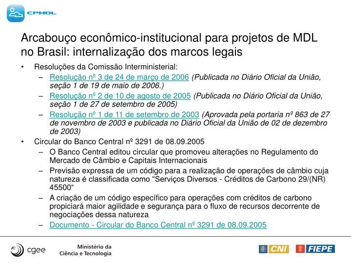 Arcabouço econômico-institucional para projetos de MDL no Brasil