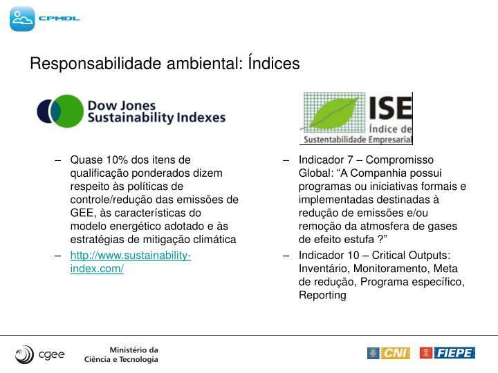 Quase 10% dos itens de qualificação ponderados dizem respeito às políticas de controle/redução das emissões de GEE, às características do modelo energético adotado e às estratégias de mitigação climática