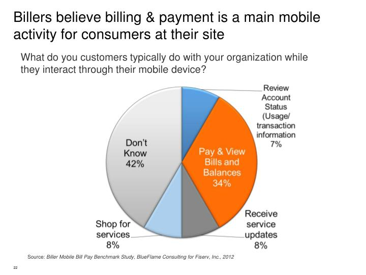 Billers believe billing & payment is a main mobile activity for consumers at their site