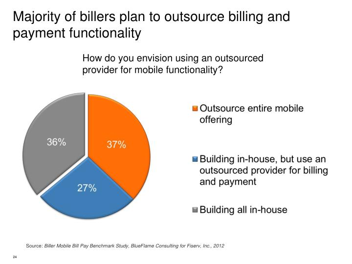 Majority of billers plan to outsource billing and payment functionality