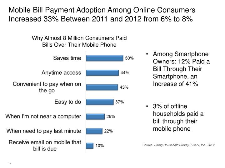 Mobile Bill Payment Adoption Among Online Consumers Increased 33% Between 2011 and 2012 from 6% to 8%