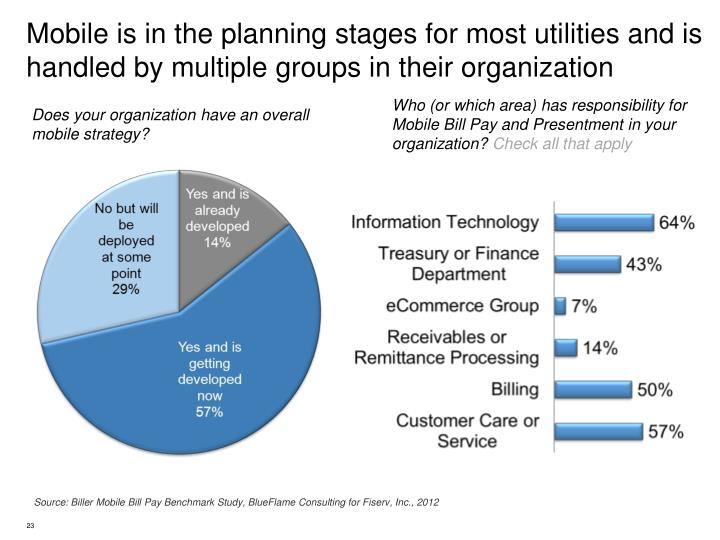 Mobile is in the planning stages for most utilities and is handled by multiple groups in their organization