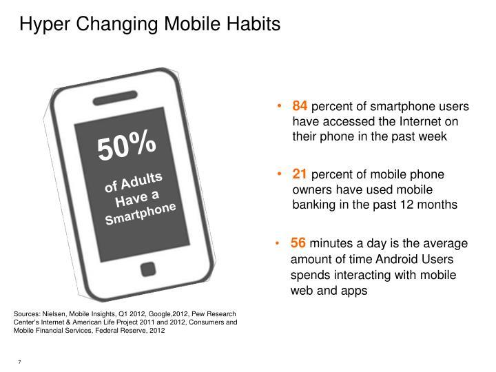 Hyper Changing Mobile Habits