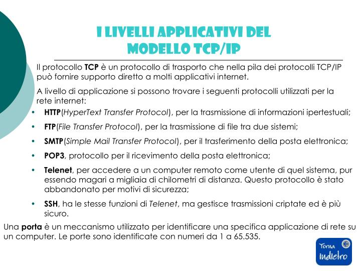 I livelli applicativi del modello tcp/ip