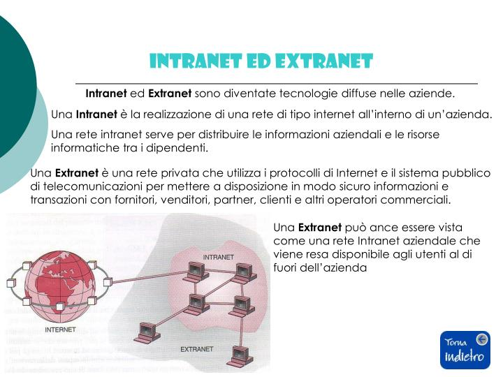 Intranet ed extranet