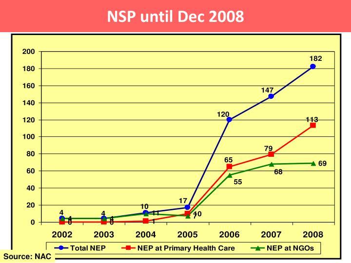 NSP until Dec 2008