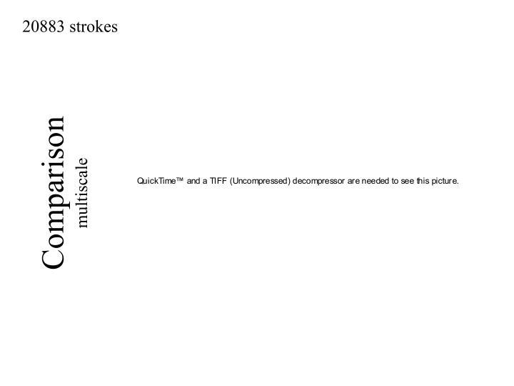 20883 strokes
