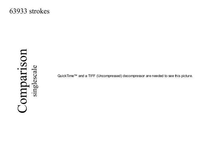 63933 strokes