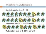 machinery automation2