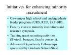 initiatives for enhancing minority recruitment