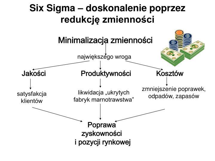 Six Sigma – doskonalenie poprzez redukcję zmienności