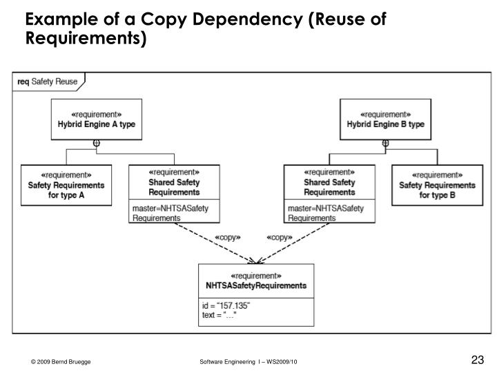 Example of a Copy Dependency (Reuse of Requirements)