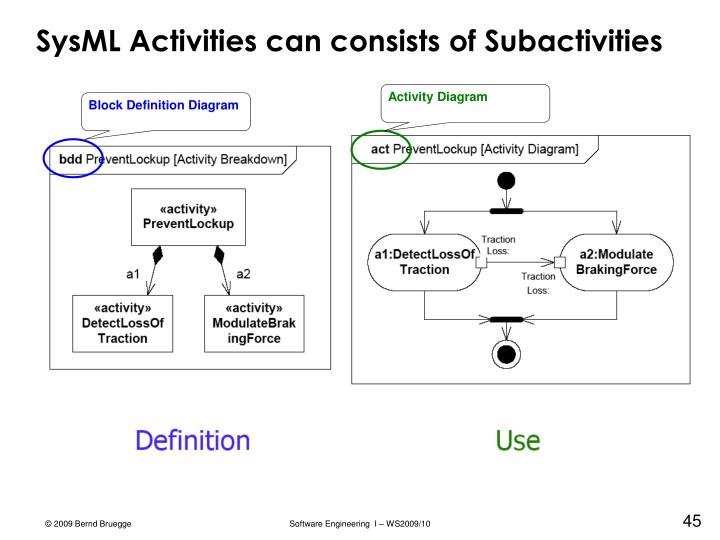 SysML Activities can consists of Subactivities