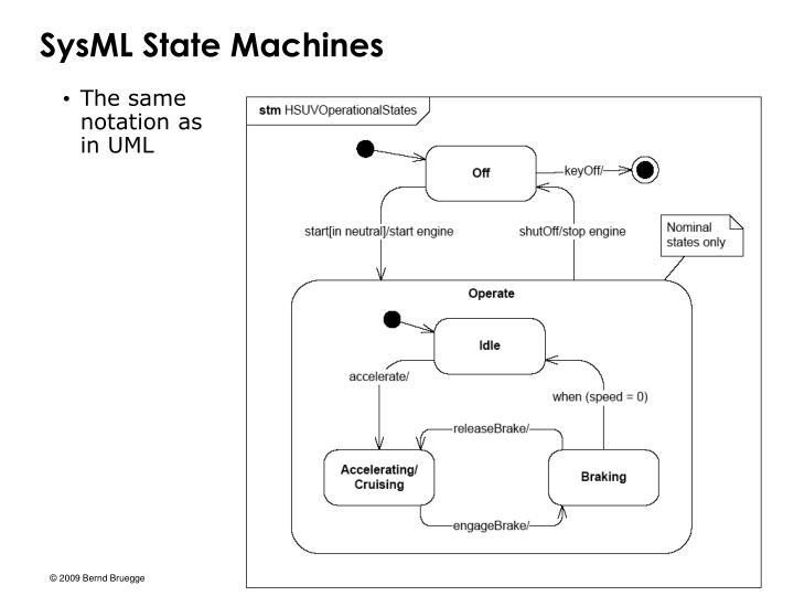 SysML State Machines