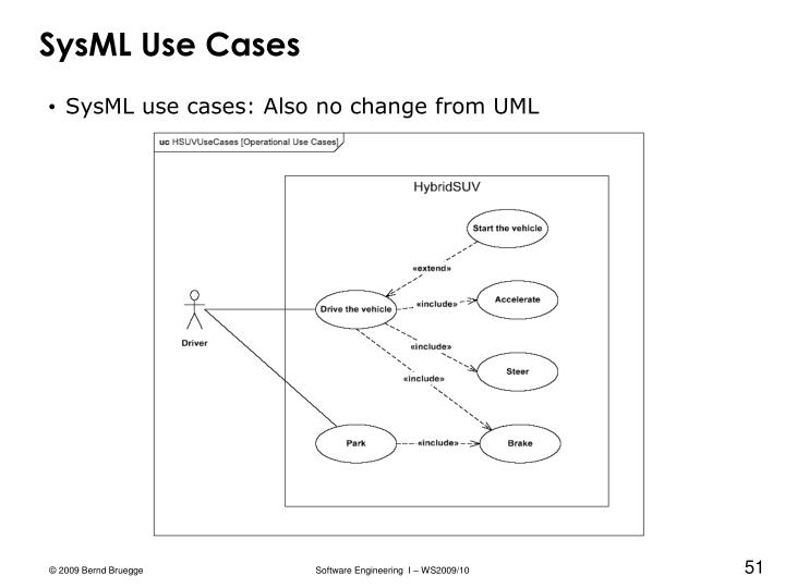 SysML Use Cases