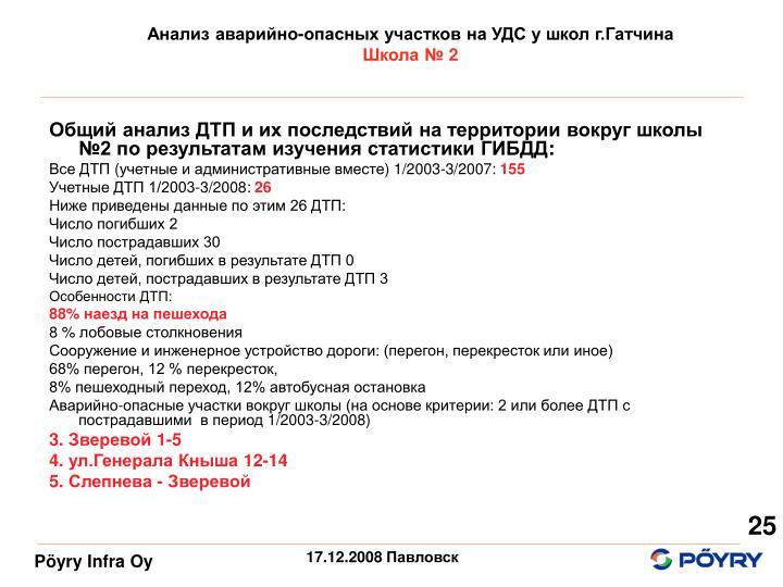 Общий анализ ДТП и их последствий на территории вокруг школы №2 по результатам изучения статистики ГИБДД