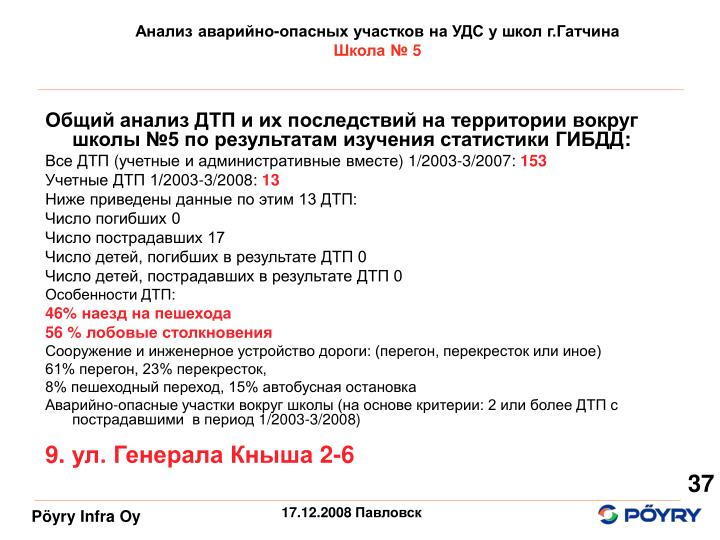 Общий анализ ДТП и их последствий на территории вокруг школы №5 по результатам изучения статистики ГИБДД