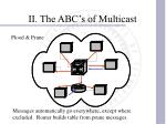 ii the abc s of multicast