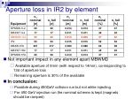 aperture loss in ir2 by element