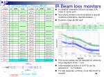 ir beam loss monitors
