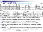 layout of ir8 lhc design report cern 2004 003