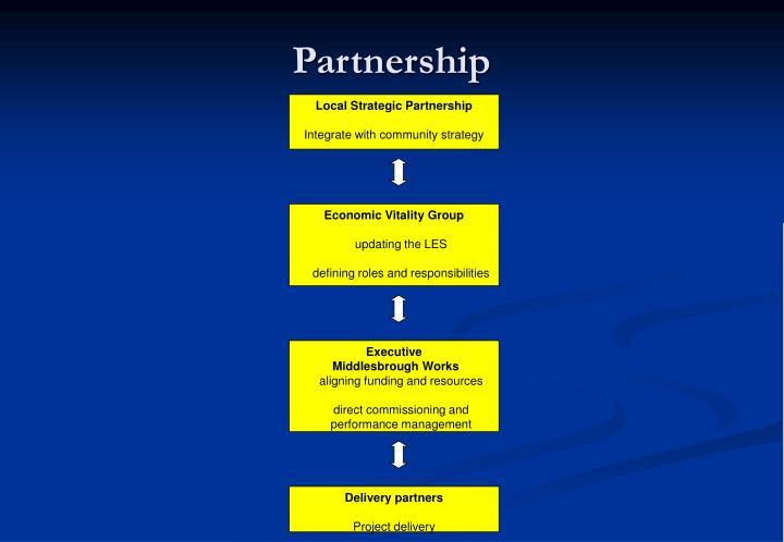 Local Strategic Partnership