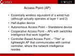 access point ap