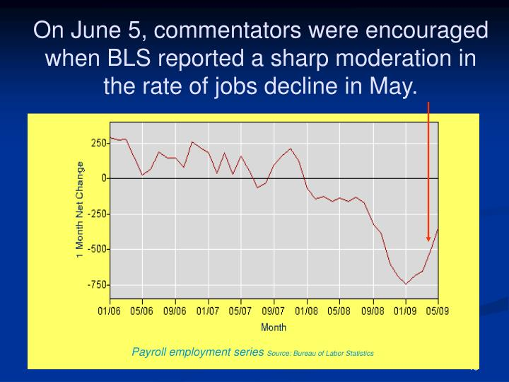 On June 5, commentators were encouraged when BLS reported a sharp moderation in the rate of jobs decline in May.