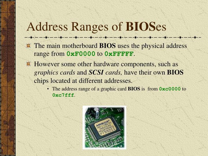 Address Ranges of