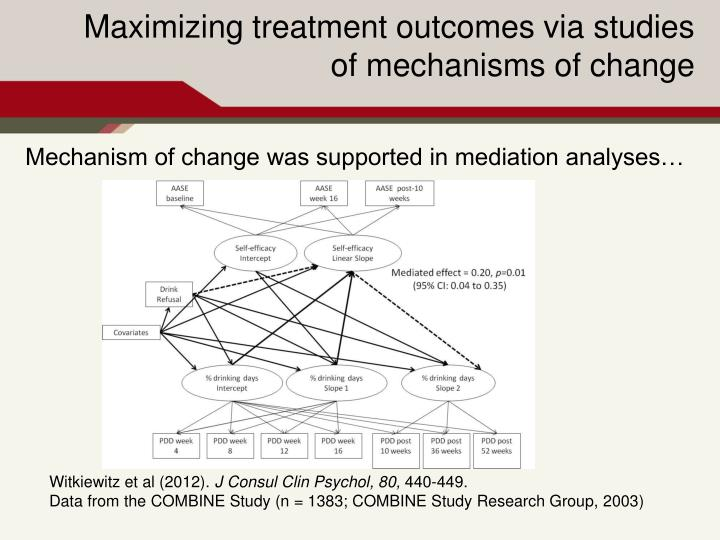 Mechanism of change was supported in mediation analyses…