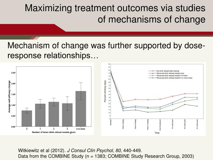 Mechanism of change was further supported by dose-response relationships…