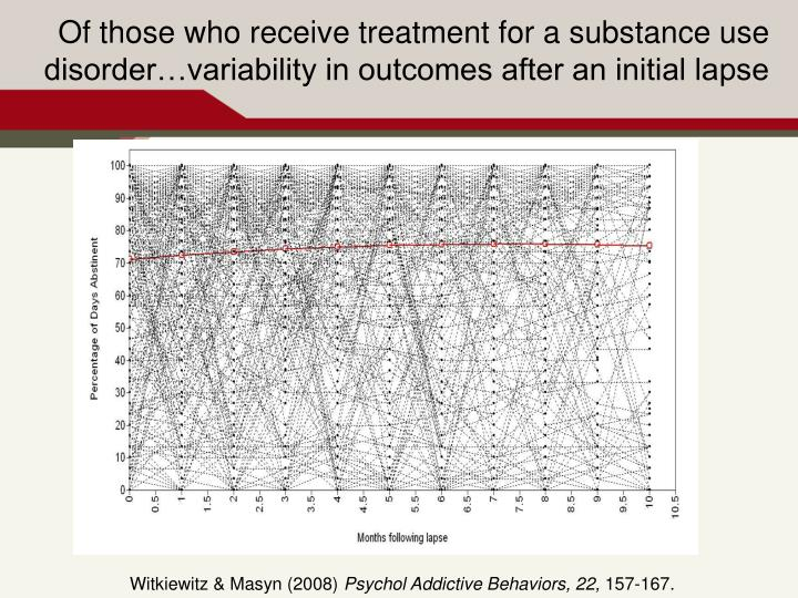Of those who receive treatment for a substance use disorder…variability in outcomes after an initial lapse