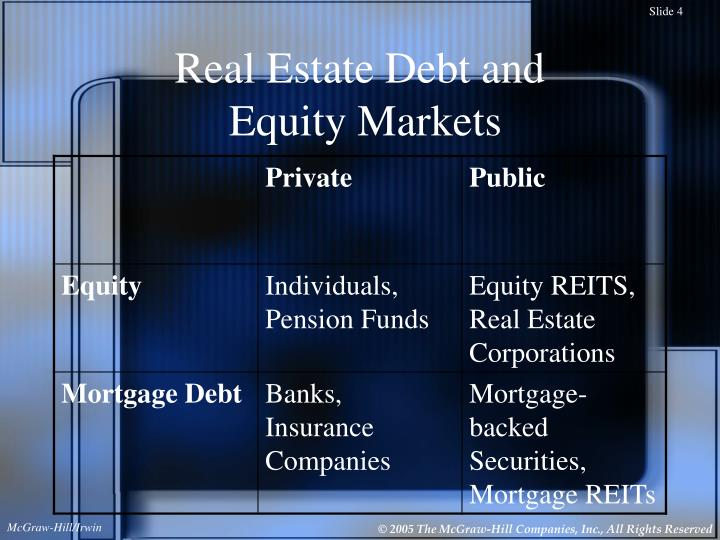 Real Estate Debt and